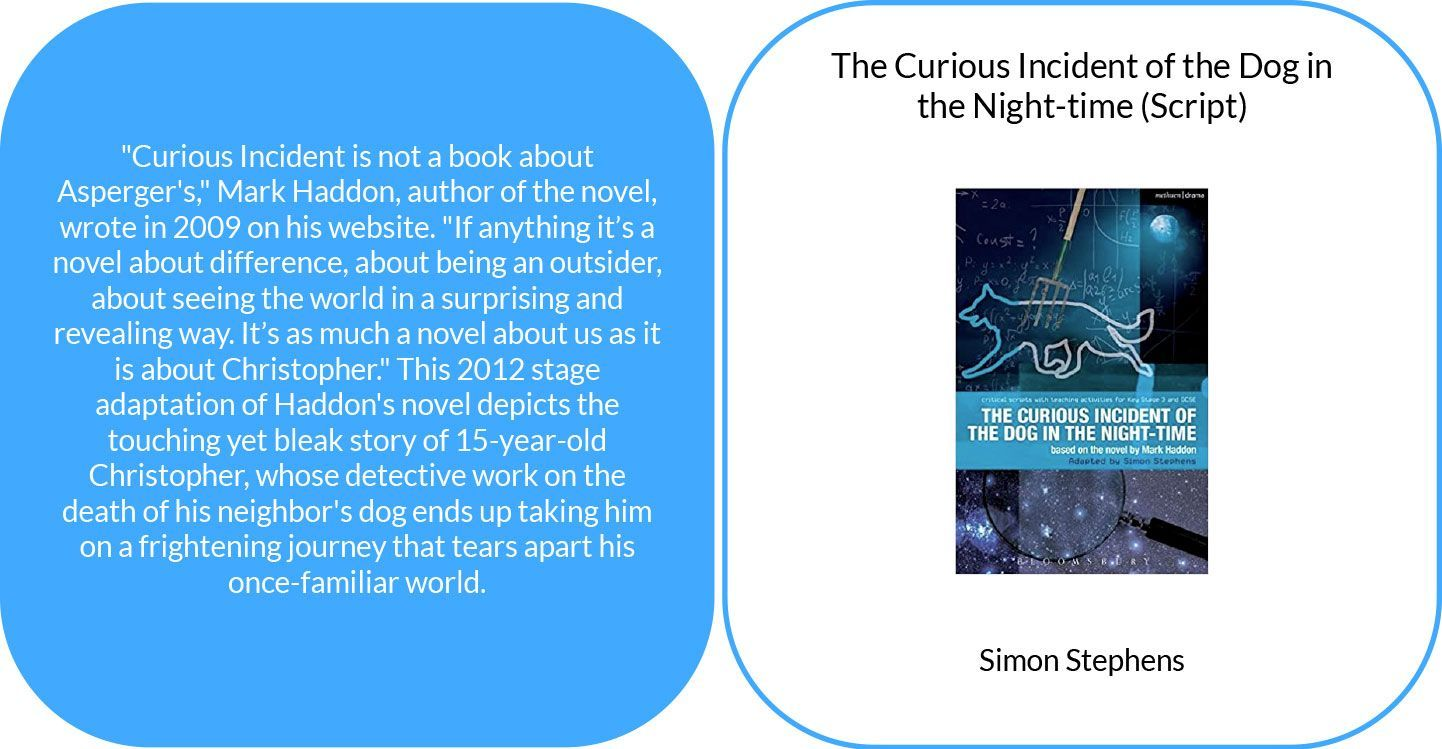 The Curious Incident of the Dog in the Night-time (Script)