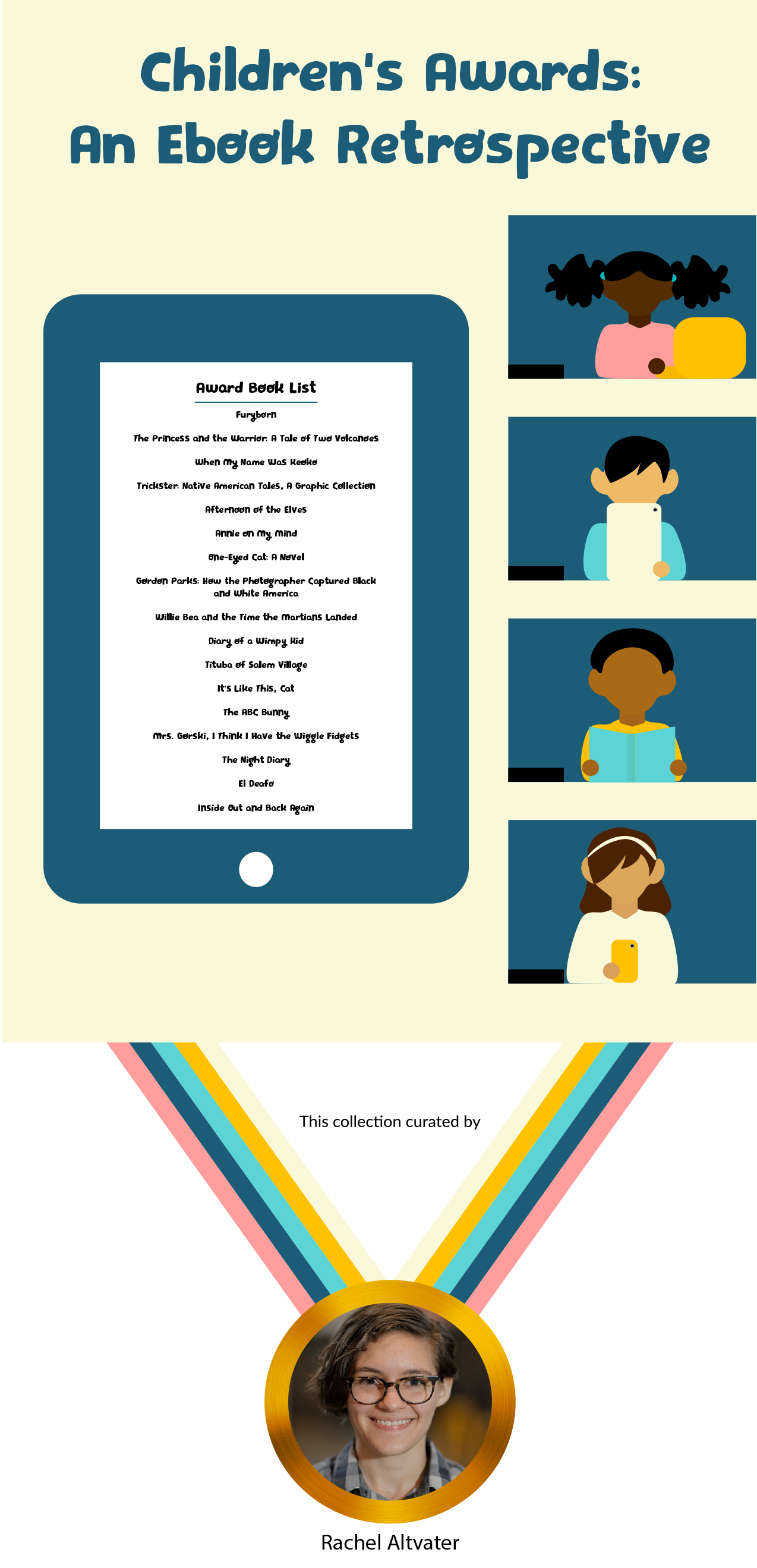 Children's Awards: An Ebook Retrospective, ethnically disverse children using different reading devices in four different zoom windows